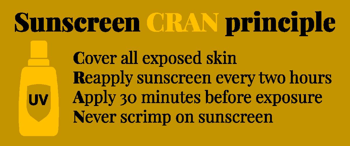 Sunscreen PNG