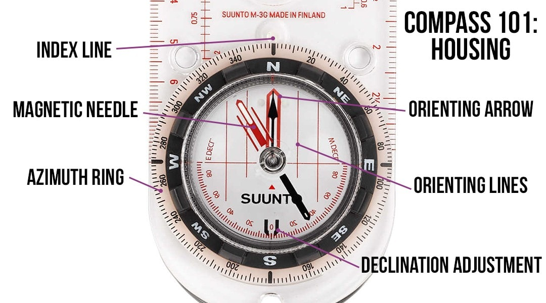 PNG Compass Housing